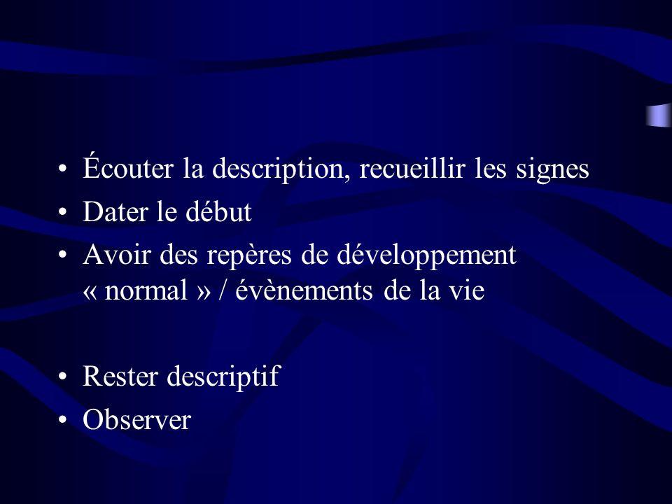 Écouter la description, recueillir les signes Dater le début Avoir des repères de développement « normal » / évènements de la vie Rester descriptif Observer