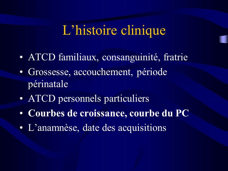 Lhistoire clinique ATCD familiaux, consanguinité, fratrie Grossesse, accouchement, période périnatale ATCD personnels particuliers Courbes de croissan