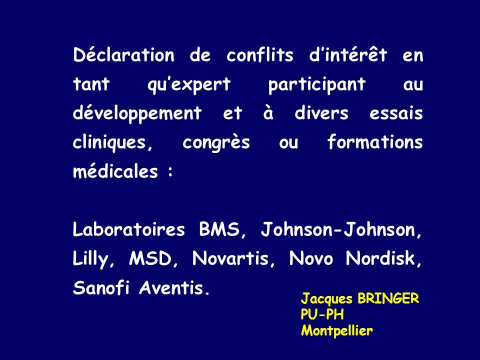 Déclaration de conflits dintérêt en tant quexpert participant au développement et à divers essais cliniques, congrès ou formations médicales : Laborat