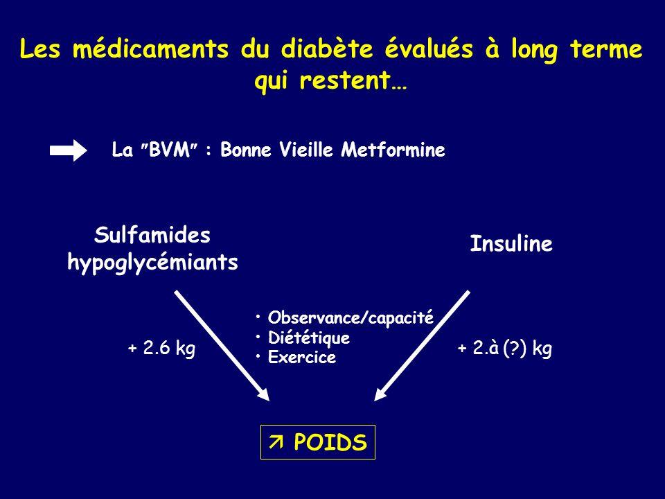Les médicaments du diabète évalués à long terme qui restent… Sulfamides hypoglycémiants Insuline POIDS + 2.6 kg+ 2.à (?) kg Observance/capacité Diétét