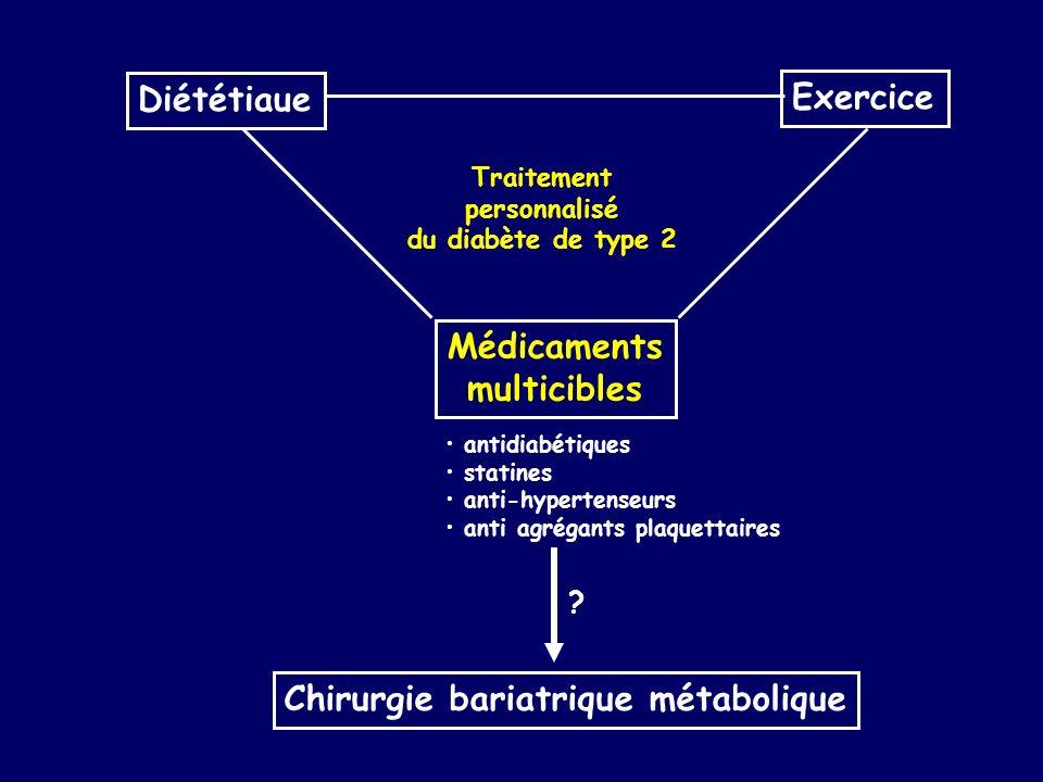 Diététiaue Exercice Médicaments multicibles Traitement personnalisé du diabète de type 2 antidiabétiques statines anti-hypertenseurs anti agrégants pl
