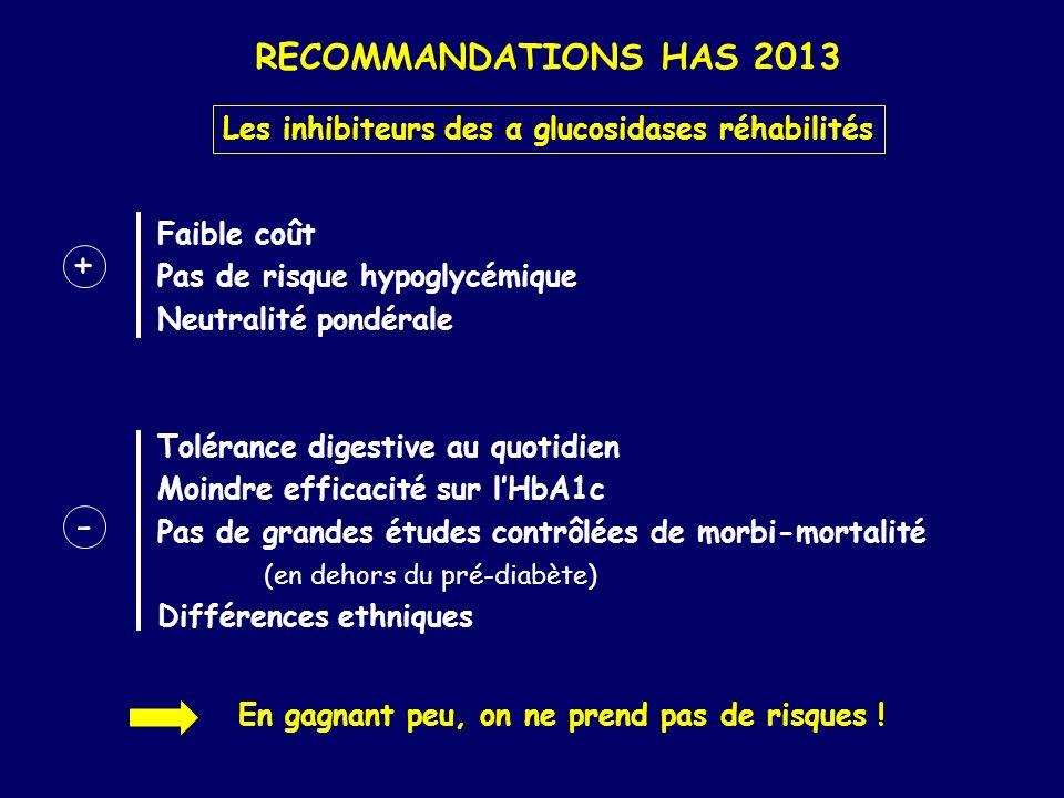 RECOMMANDATIONS HAS 2013 Les inhibiteurs des α glucosidases réhabilités Faible coût Pas de risque hypoglycémique Neutralité pondérale Tolérance digest