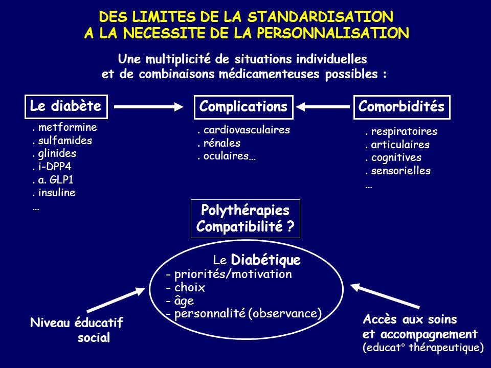 DES LIMITES DE LA STANDARDISATION A LA NECESSITE DE LA PERSONNALISATION Une multiplicité de situations individuelles et de combinaisons médicamenteuse