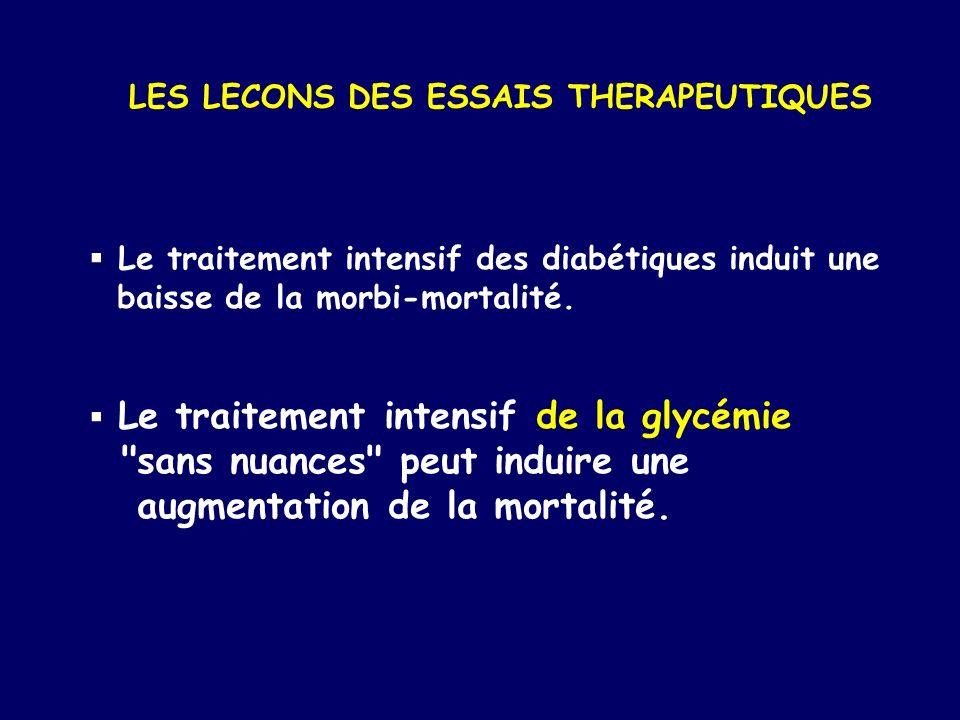 LES LECONS DES ESSAIS THERAPEUTIQUES Le traitement intensif des diabétiques induit une baisse de la morbi-mortalité. Le traitement intensif de la glyc