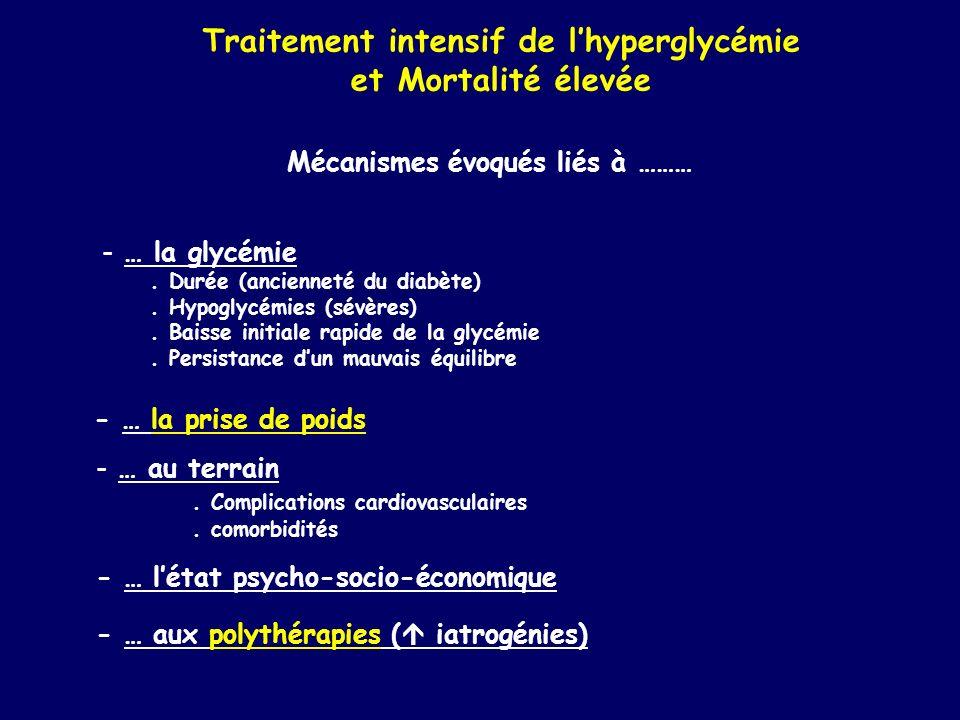 Traitement intensif de lhyperglycémie et Mortalité élevée Mécanismes évoqués liés à ……… - … la glycémie. Durée (ancienneté du diabète). Hypoglycémies