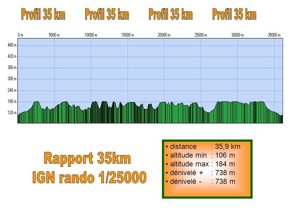 distance : 35,9 km altitude min : 106 m altitude max : 184 m dénivelé + : 738 m dénivelé - : 738 m