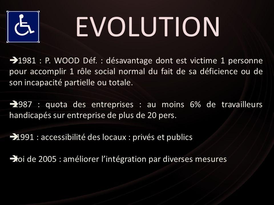 EVOLUTION 1981 : P. WOOD Déf. : désavantage dont est victime 1 personne pour accomplir 1 rôle social normal du fait de sa déficience ou de son incapac