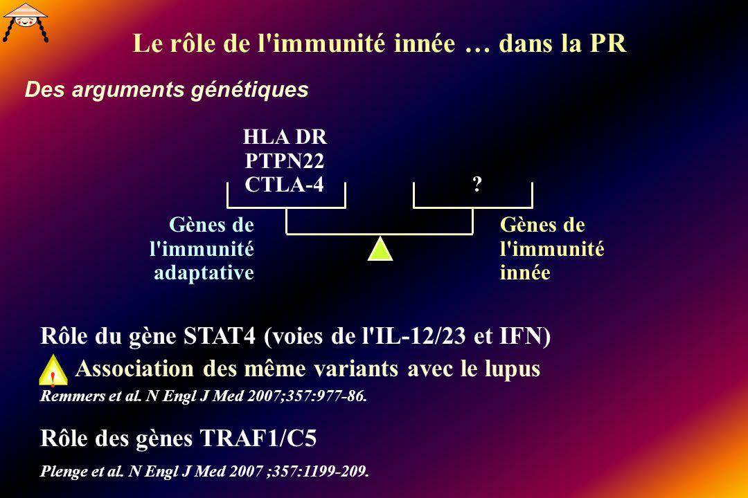 Des arguments génétiques HLA DR PTPN22 CTLA-4 ? Gènes de l'immunité adaptative Gènes de l'immunité innée Le rôle de l'immunité innée … dans la PR Rôle
