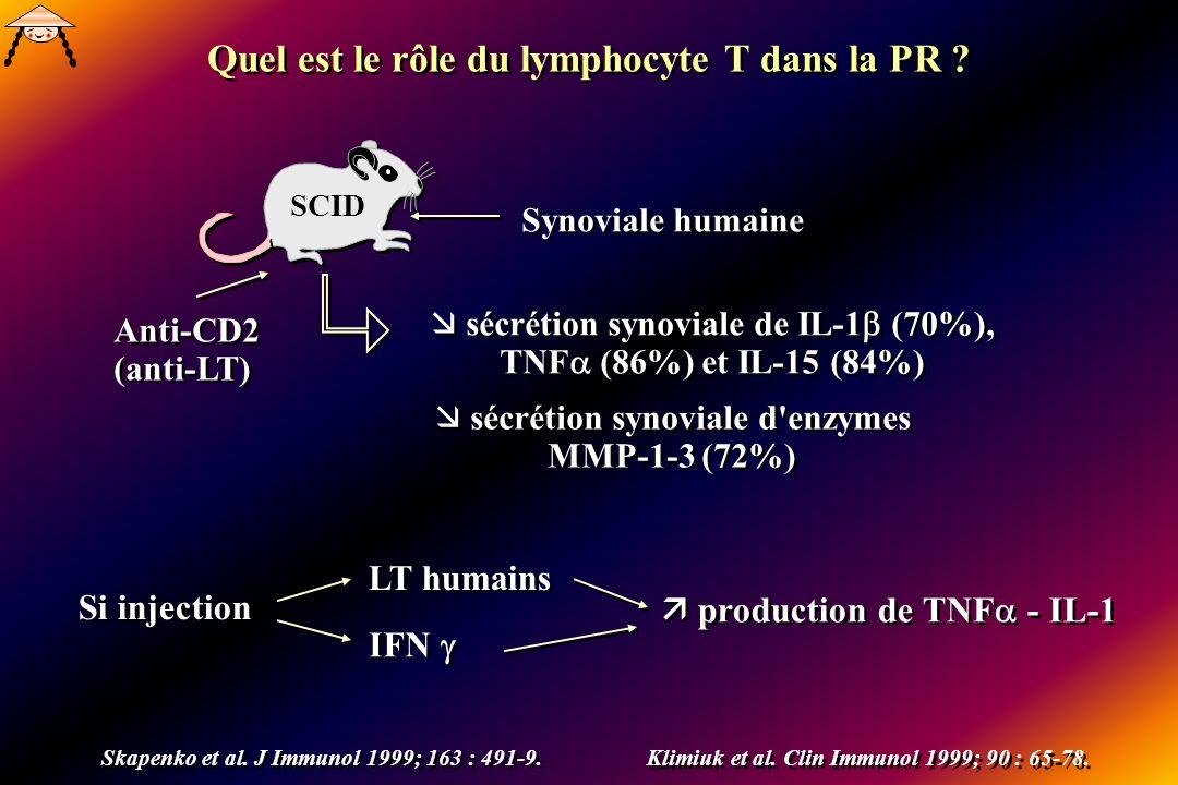sécrétion synoviale de IL-1 (70%), TNF (86%) et IL-15 (84%) sécrétion synoviale d enzymes MMP-1-3 (72%) Anti-CD2 (anti-LT) Synoviale humaine Skapenko et al.