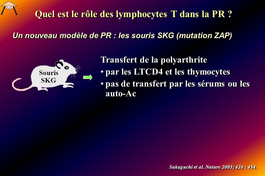 Souris SKG Sakaguchi et al. Nature 2003; 426 : 454. Transfert de la polyarthrite par les LTCD4 et les thymocytes pas de transfert par les sérums ou le