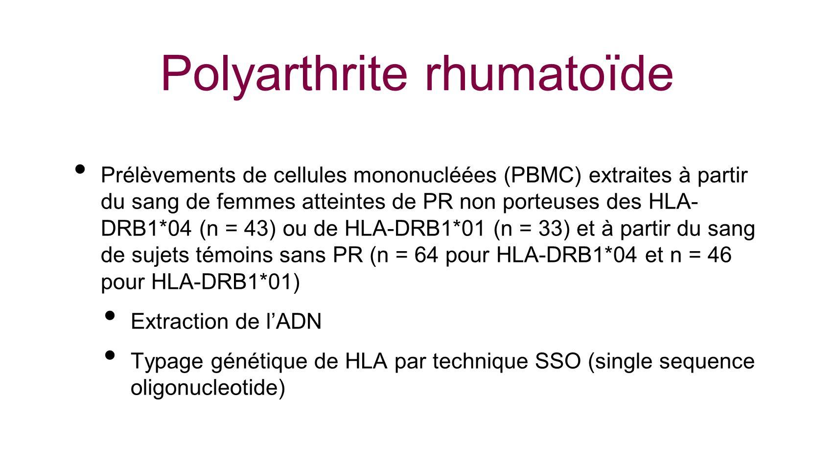 Polyarthrite rhumatoïde Prélèvements de cellules mononucléées (PBMC) extraites à partir du sang de femmes atteintes de PR non porteuses des HLA- DRB1*