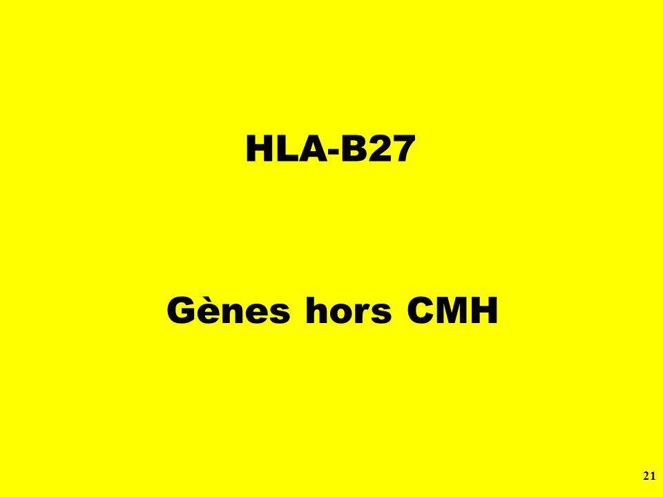 21 HLA-B27 Gènes hors CMH