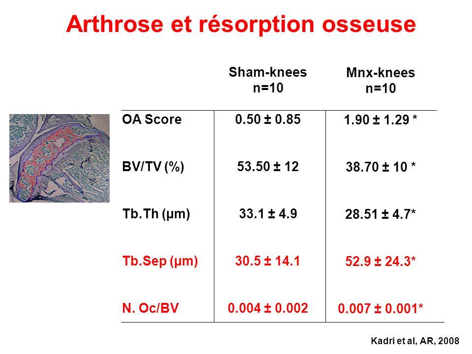 Mnx-knees n=10 1.90 ± 1.29 * 38.70 ± 10 * 28.51 ± 4.7* 52.9 ± 24.3* 0.007 ± 0.001* Sham-knees n=10 0.50 ± 0.85 53.50 ± 12 33.1 ± 4.9 30.5 ± 14.1 0.004