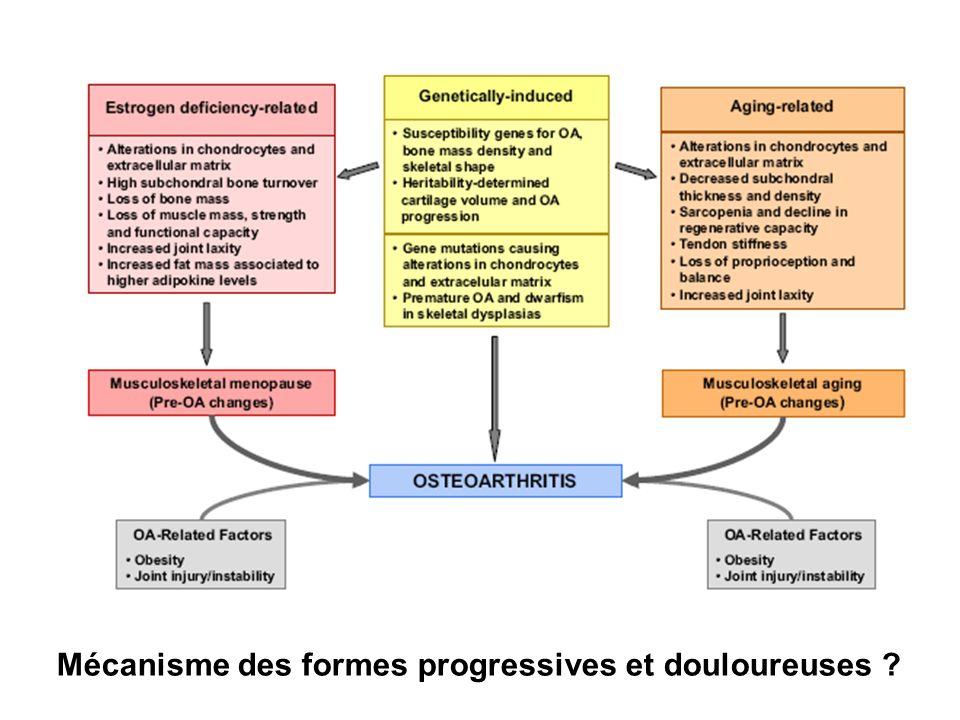 Mécanisme des formes progressives et douloureuses ?