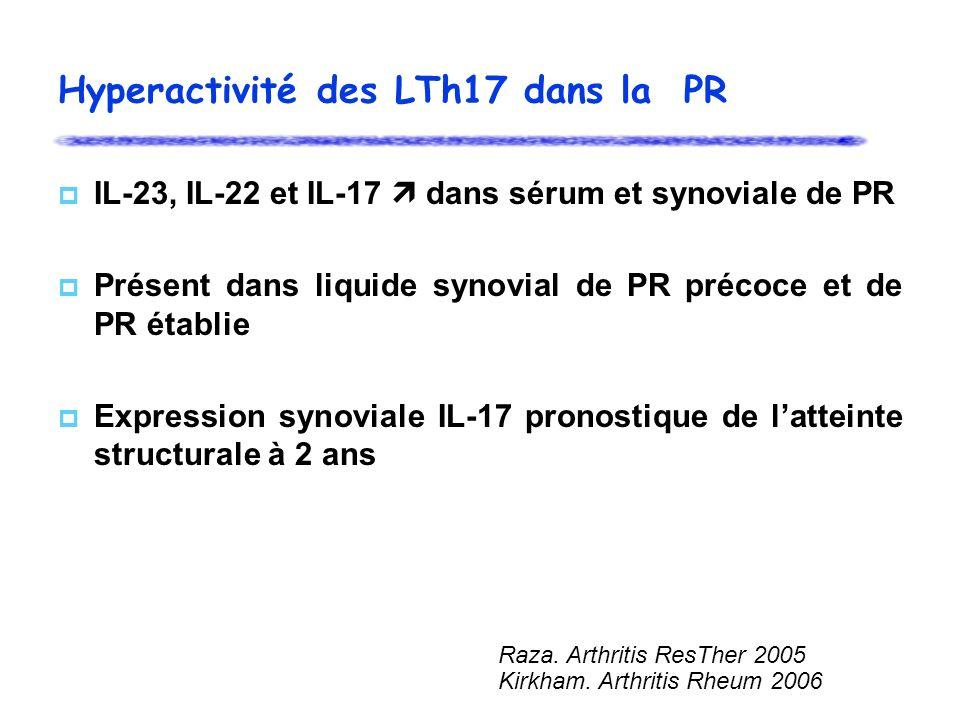 IL-23, IL-22 et IL-17 dans sérum et synoviale de PR Présent dans liquide synovial de PR précoce et de PR établie Expression synoviale IL-17 pronostique de latteinte structurale à 2 ans Raza.
