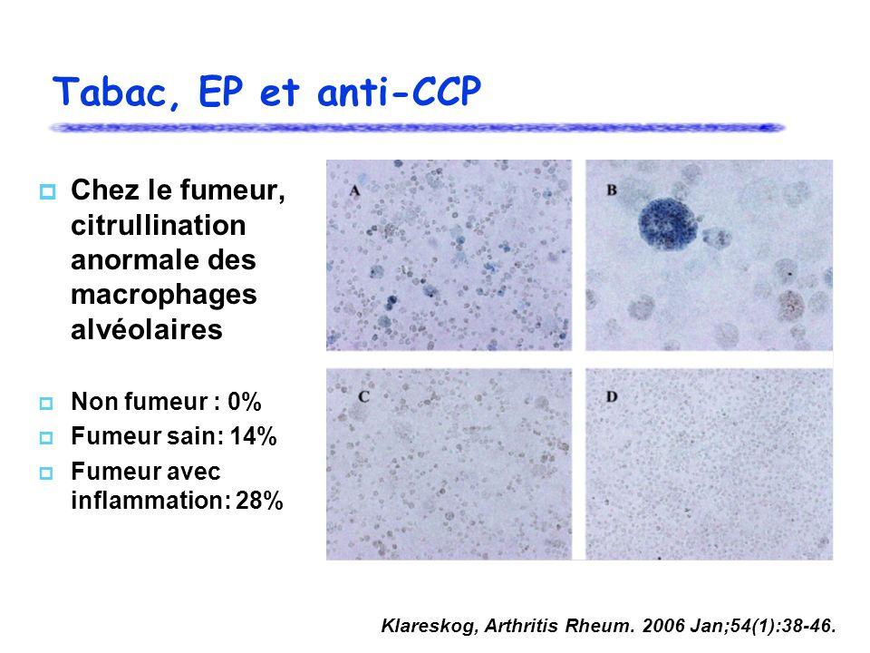 Chez le fumeur, citrullination anormale des macrophages alvéolaires Non fumeur : 0% Fumeur sain: 14% Fumeur avec inflammation: 28% Tabac, EP et anti-CCP Klareskog, Arthritis Rheum.