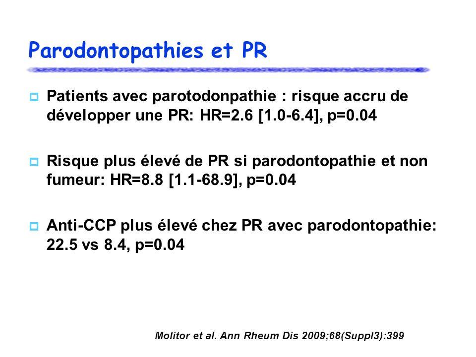 Parodontopathies et PR Patients avec parotodonpathie : risque accru de développer une PR: HR=2.6 [1.0-6.4], p=0.04 Risque plus élevé de PR si parodont