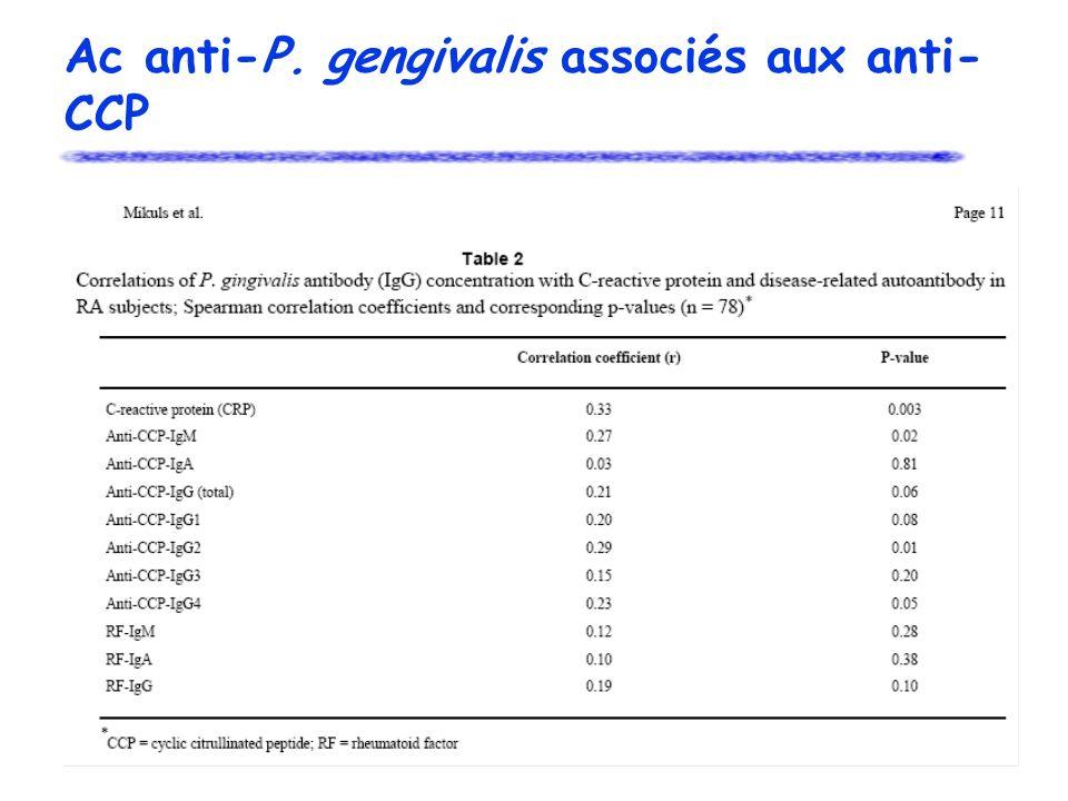 Ac anti-P. gengivalis associés aux anti- CCP