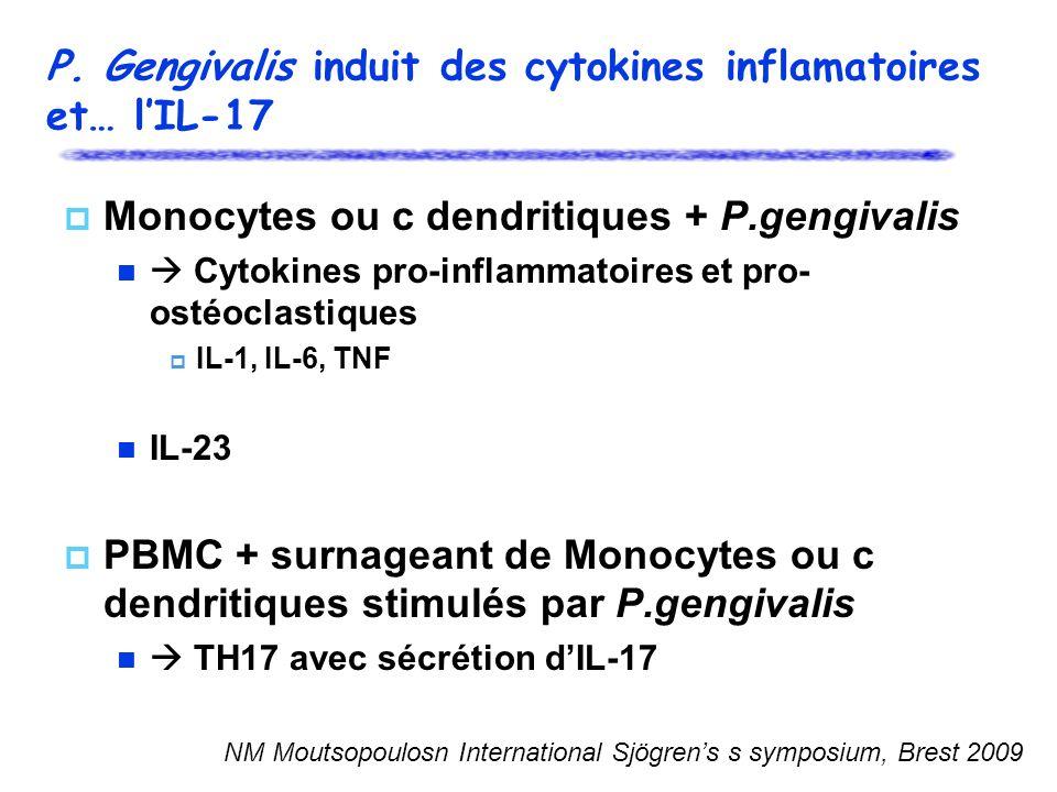 P. Gengivalis induit des cytokines inflamatoires et… lIL-17 Monocytes ou c dendritiques + P.gengivalis Cytokines pro-inflammatoires et pro- ostéoclast