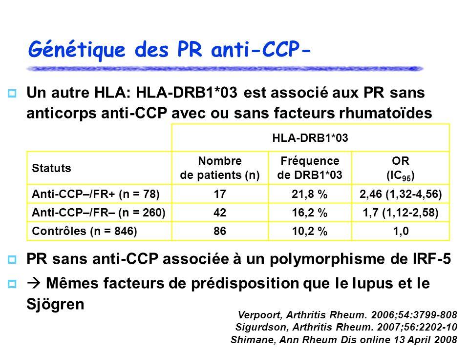 Génétique des PR anti-CCP- Un autre HLA: HLA-DRB1*03 est associé aux PR sans anticorps anti-CCP avec ou sans facteurs rhumatoïdes PR sans anti-CCP associée à un polymorphisme de IRF-5 Mêmes facteurs de prédisposition que le lupus et le Sjögren Verpoort, Arthritis Rheum.