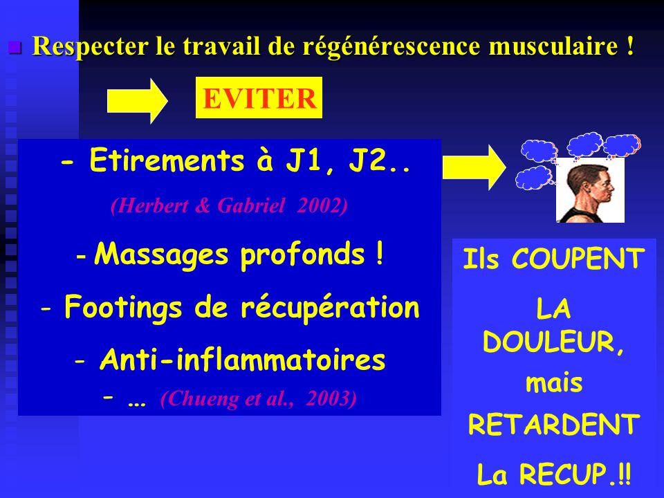 Respecter le travail de régénérescence musculaire ! Respecter le travail de régénérescence musculaire ! - Etirements à J1, J2.. (Herbert & Gabriel 200