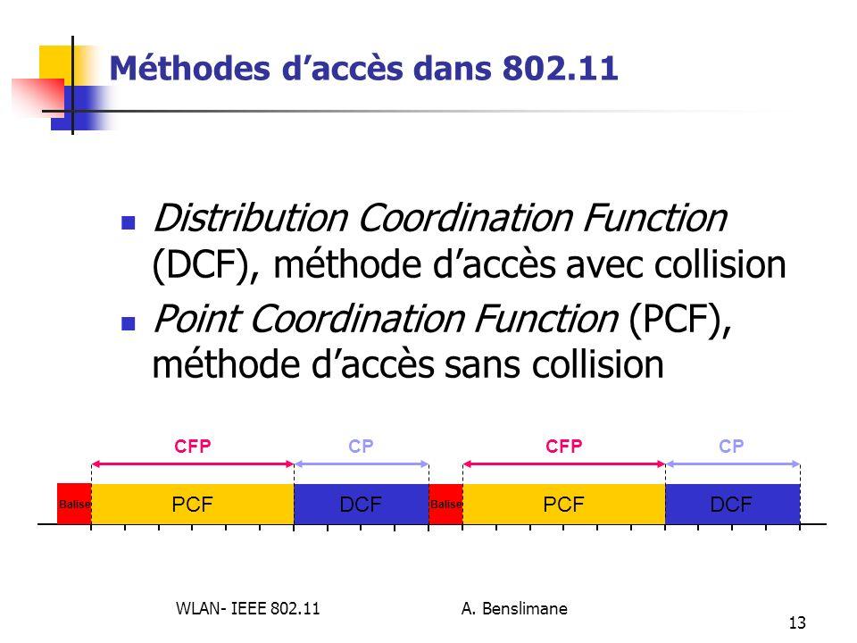 WLAN- IEEE 802.11 A. Benslimane 13 Méthodes daccès dans 802.11 Distribution Coordination Function (DCF), méthode daccès avec collision Point Coordinat