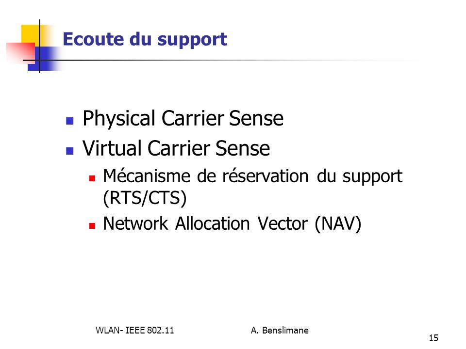 WLAN- IEEE 802.11 A. Benslimane 15 Ecoute du support Physical Carrier Sense Virtual Carrier Sense Mécanisme de réservation du support (RTS/CTS) Networ