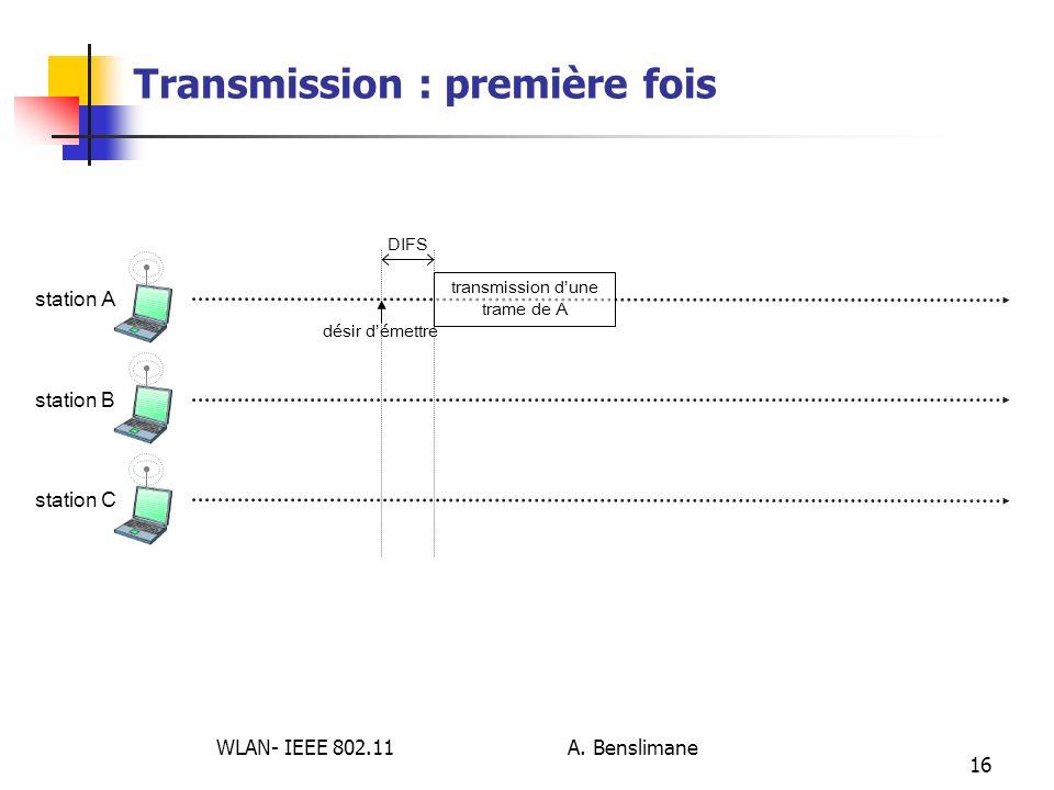 WLAN- IEEE 802.11 A. Benslimane 16 Transmission : première fois station A transmission dune trame de A station Bstation C désir démettre DIFS