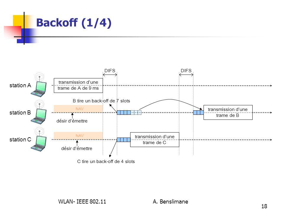 WLAN- IEEE 802.11 A. Benslimane 18 Backoff (1/4) station A transmission dune trame de A de 9 ms station Bstation C désir démettre C tire un back-off d