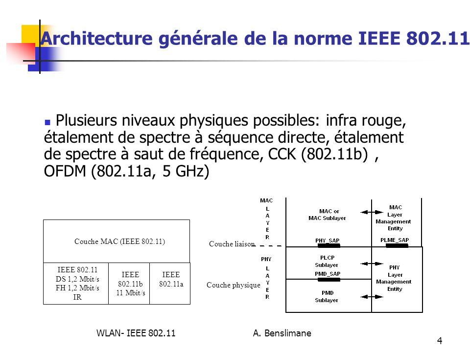 WLAN- IEEE 802.11 A. Benslimane 4 Architecture générale de la norme IEEE 802.11 Plusieurs niveaux physiques possibles: infra rouge, étalement de spect