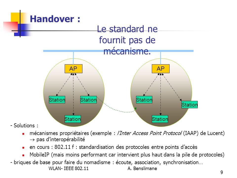 WLAN- IEEE 802.11 A.