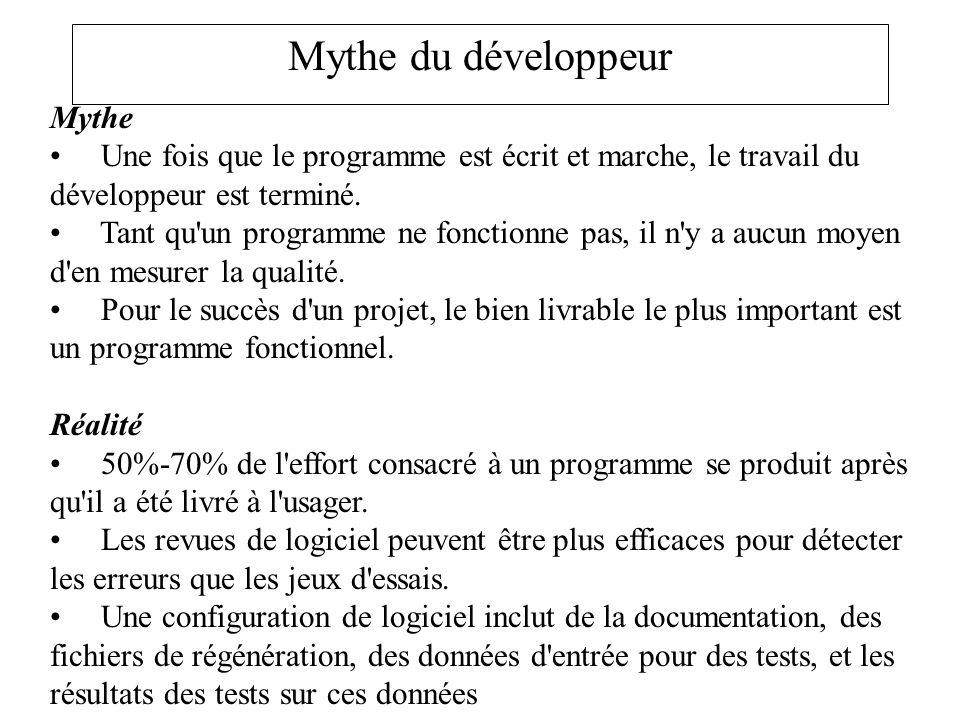 Mythe du développeur Mythe Une fois que le programme est écrit et marche, le travail du développeur est terminé. Tant qu'un programme ne fonctionne pa