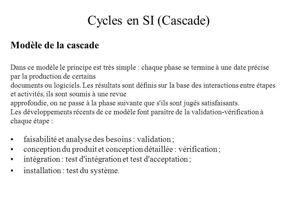 Cycles en SI (Cascade) Modèle de la cascade Dans ce modèle le principe est très simple : chaque phase se termine à une date précise par la production