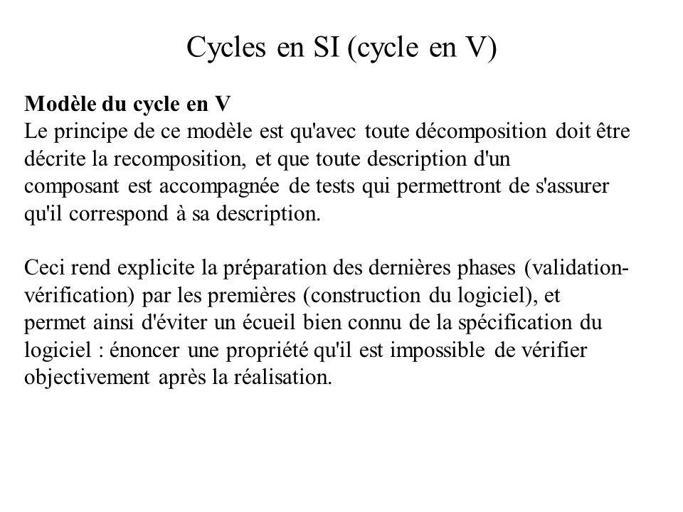 Cycles en SI (cycle en V) Modèle du cycle en V Le principe de ce modèle est qu'avec toute décomposition doit être décrite la recomposition, et que tou