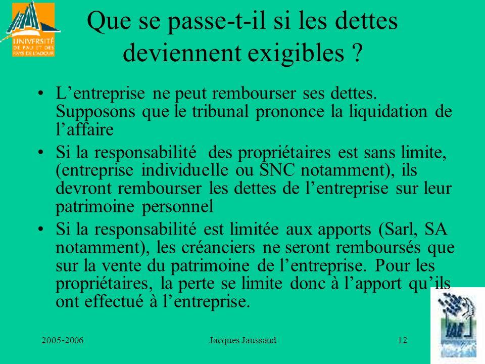 2005-2006Jacques Jaussaud12 Que se passe-t-il si les dettes deviennent exigibles ? Lentreprise ne peut rembourser ses dettes. Supposons que le tribuna