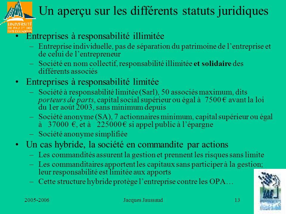2005-2006Jacques Jaussaud13 Un aperçu sur les différents statuts juridiques Entreprises à responsabilité illimitée –Entreprise individuelle, pas de sé