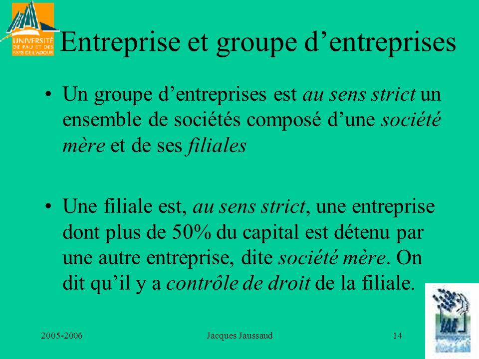 2005-2006Jacques Jaussaud14 Entreprise et groupe dentreprises Un groupe dentreprises est au sens strict un ensemble de sociétés composé dune société m