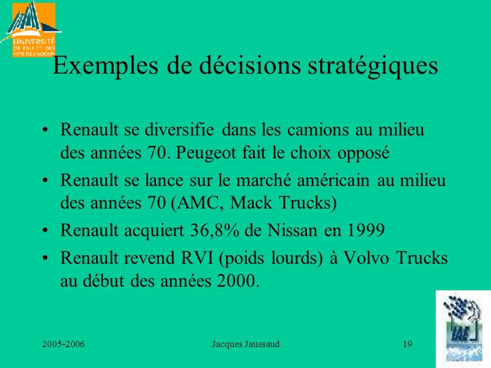 2005-2006Jacques Jaussaud19 Exemples de décisions stratégiques Renault se diversifie dans les camions au milieu des années 70. Peugeot fait le choix o