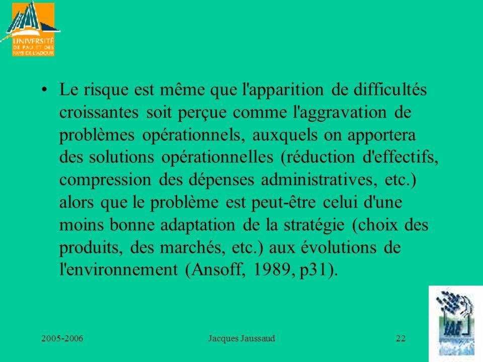 2005-2006Jacques Jaussaud22 Le risque est même que l'apparition de difficultés croissantes soit perçue comme l'aggravation de problèmes opérationnels,