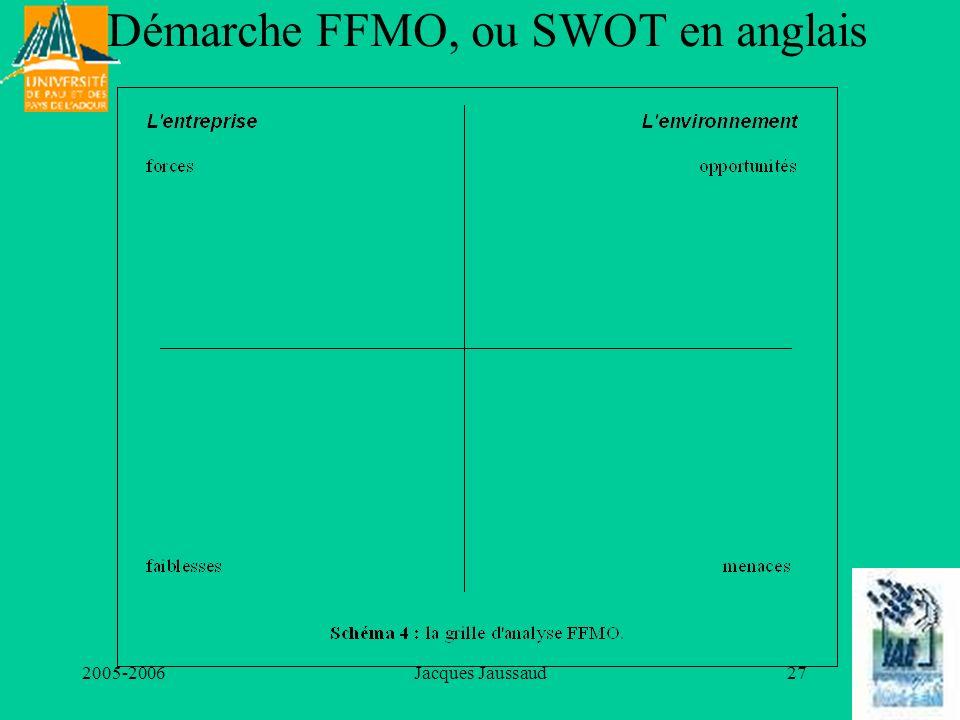 2005-2006Jacques Jaussaud27 Démarche FFMO, ou SWOT en anglais