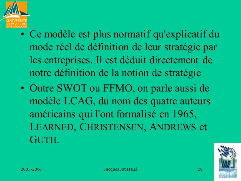 2005-2006Jacques Jaussaud28 Ce modèle est plus normatif qu'explicatif du mode réel de définition de leur stratégie par les entreprises. Il est déduit