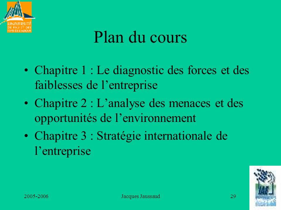 2005-2006Jacques Jaussaud29 Plan du cours Chapitre 1 : Le diagnostic des forces et des faiblesses de lentreprise Chapitre 2 : Lanalyse des menaces et