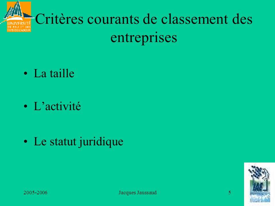 2005-2006Jacques Jaussaud5 Critères courants de classement des entreprises La taille Lactivité Le statut juridique