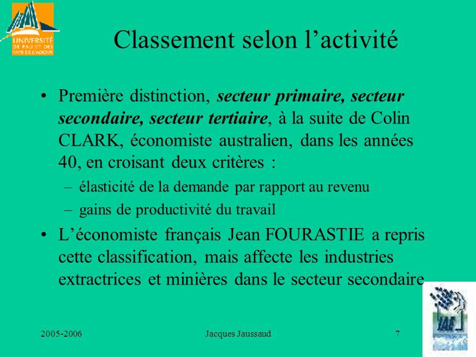 2005-2006Jacques Jaussaud7 Classement selon lactivité Première distinction, secteur primaire, secteur secondaire, secteur tertiaire, à la suite de Col