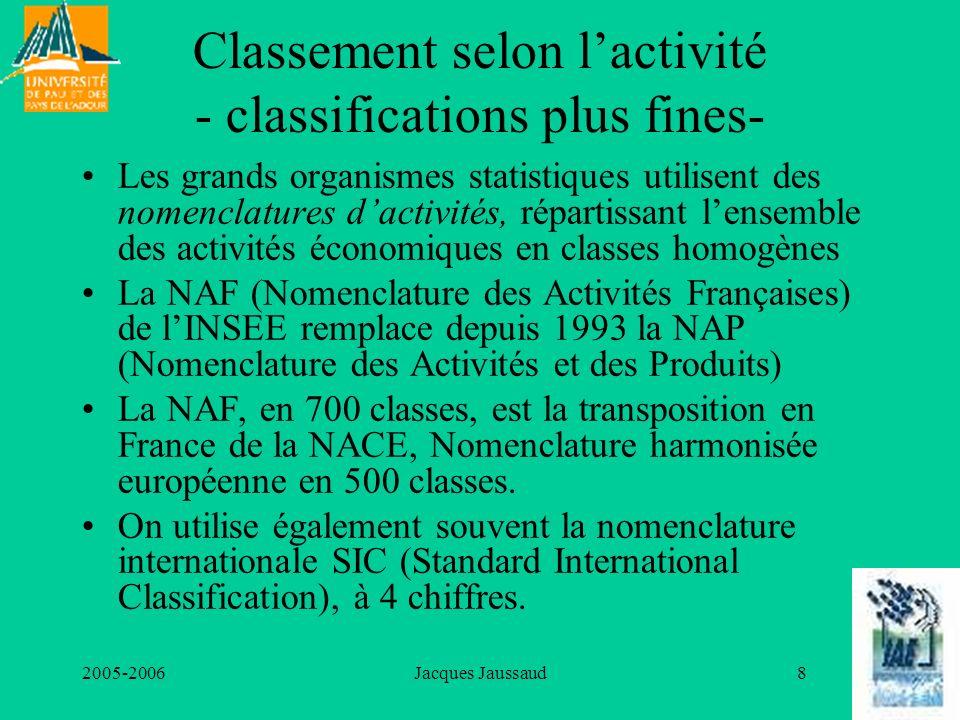 2005-2006Jacques Jaussaud8 Classement selon lactivité - classifications plus fines- Les grands organismes statistiques utilisent des nomenclatures dac