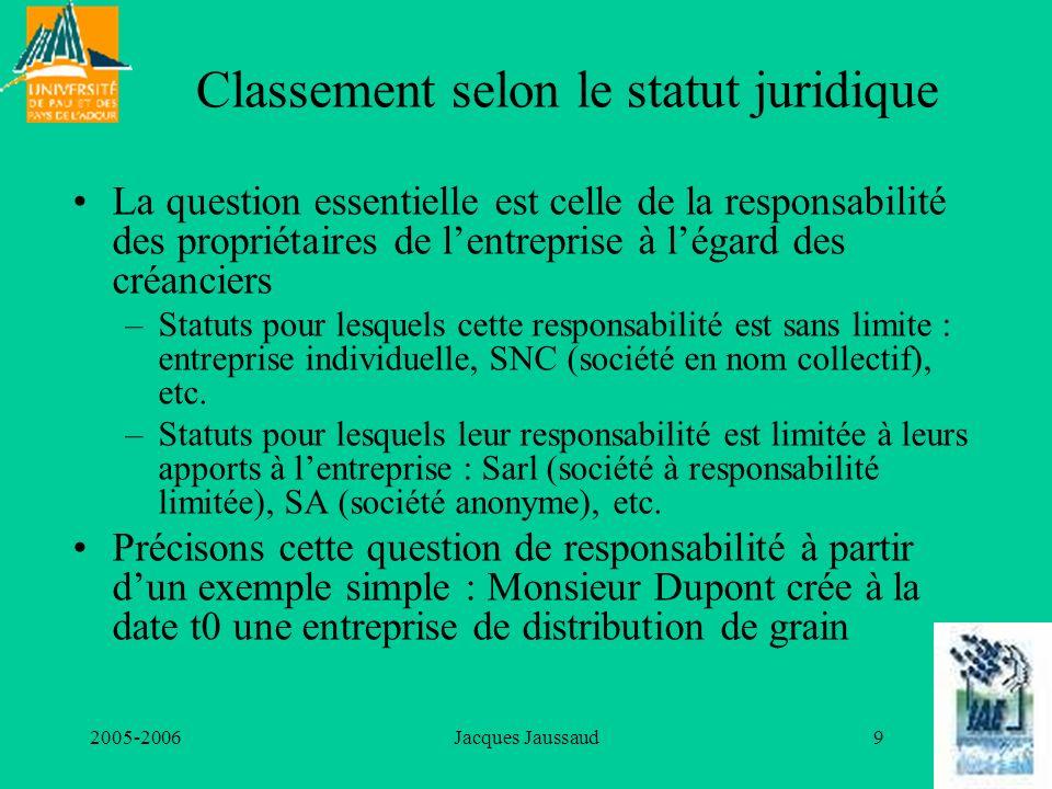 2005-2006Jacques Jaussaud9 Classement selon le statut juridique La question essentielle est celle de la responsabilité des propriétaires de lentrepris