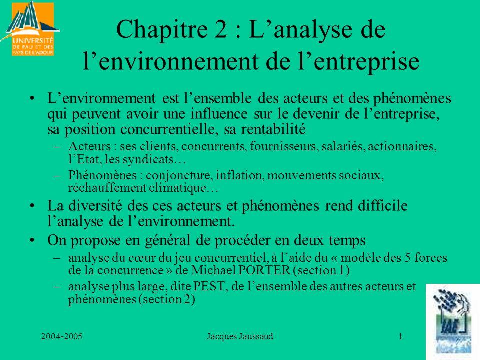 2004-2005Jacques Jaussaud1 Chapitre 2 : Lanalyse de lenvironnement de lentreprise Lenvironnement est lensemble des acteurs et des phénomènes qui peuve