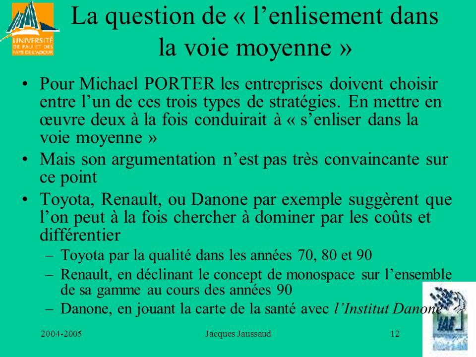2004-2005Jacques Jaussaud12 La question de « lenlisement dans la voie moyenne » Pour Michael PORTER les entreprises doivent choisir entre lun de ces t