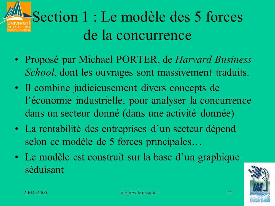 2004-2005Jacques Jaussaud2 Section 1 : Le modèle des 5 forces de la concurrence Proposé par Michael PORTER, de Harvard Business School, dont les ouvra