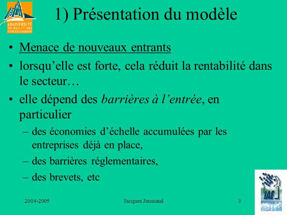 2004-2005Jacques Jaussaud3 1) Présentation du modèle Menace de nouveaux entrants lorsquelle est forte, cela réduit la rentabilité dans le secteur… elle dépend des barrières à lentrée, en particulier –des économies déchelle accumulées par les entreprises déjà en place, –des barrières réglementaires, –des brevets, etc
